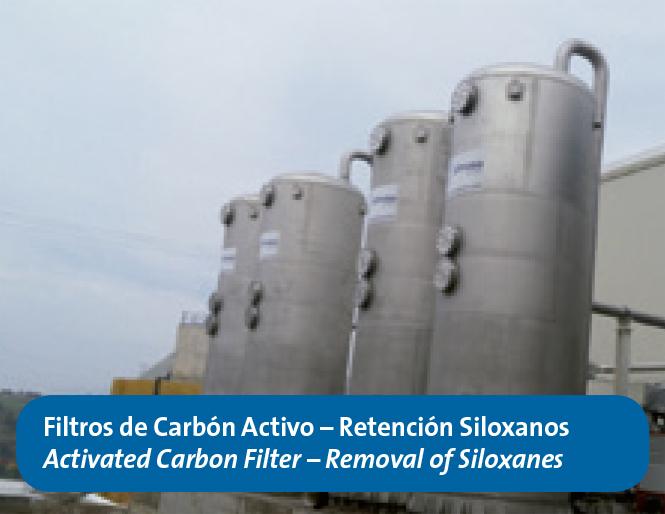 Filtros carbon activo